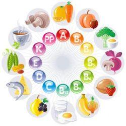 Совет фармацевта витаминные комплексы
